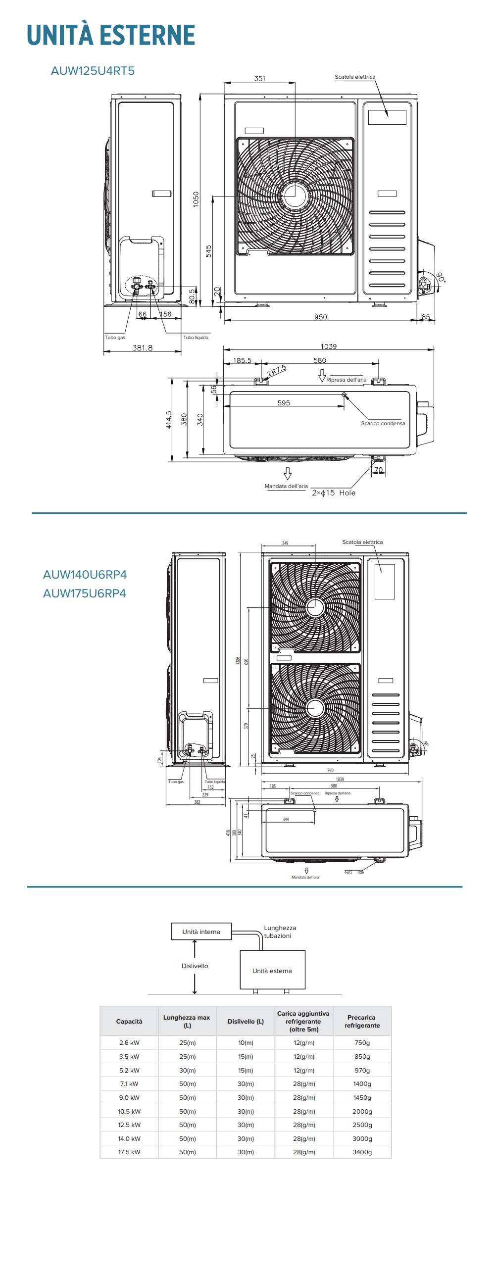 Aire acondicionado Hisense Mono Split 60000 Btu Piso del techo 380v