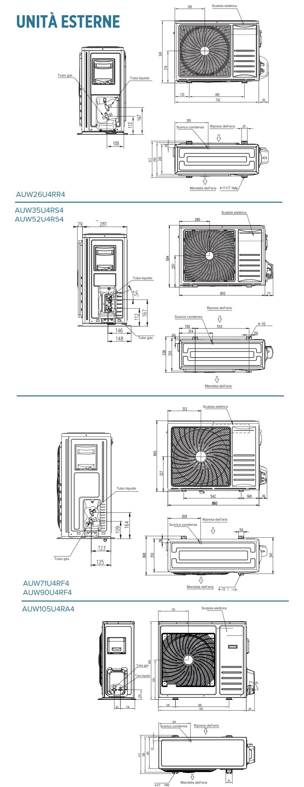 Aire acondicionado Hisense Mono Split 30600 Btu Piso del techo 220v